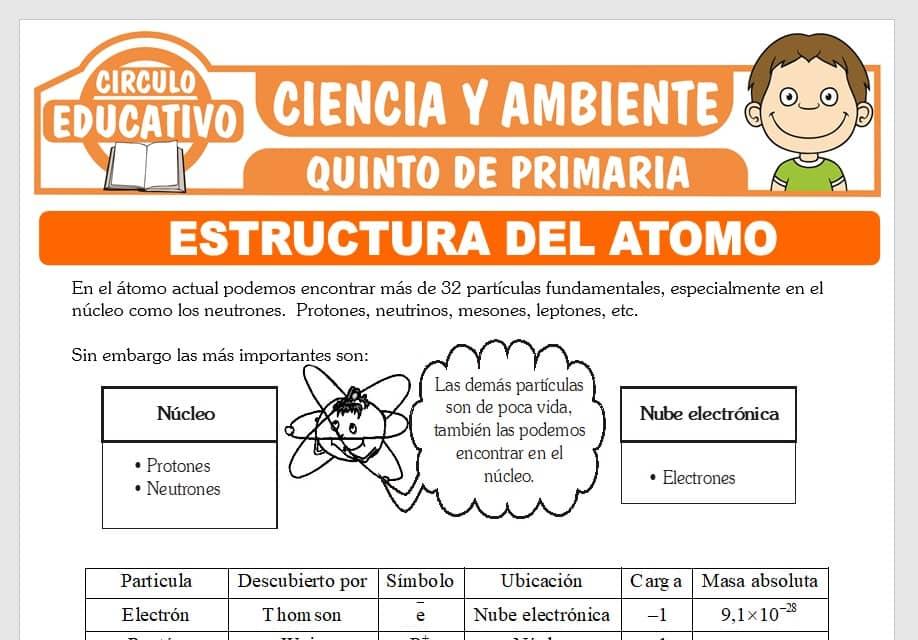 Estructura del Átomo para Quinto de Primaria
