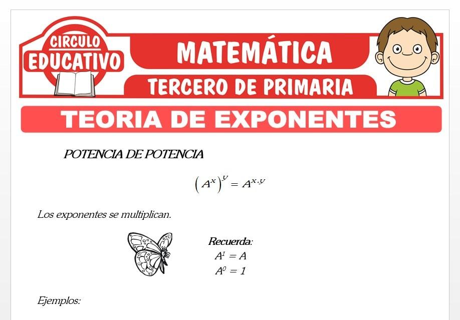 Introducción a la Teoría de Exponentes para Tercero de Primaria