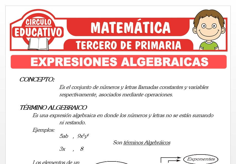 Introducción a las Expresiones Algebraicas para Tercero de Primaria